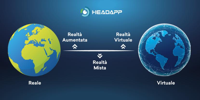 realtà aumentata virtuale e mista